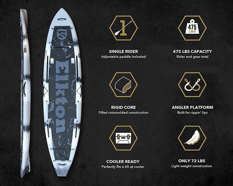 Elkton Outdoors 12' IBIS Pro Fishing SUP Specs